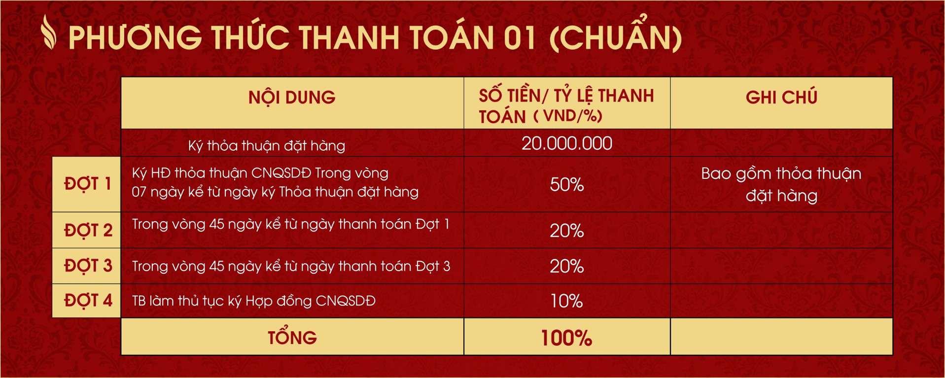 phuong thuc tt 1
