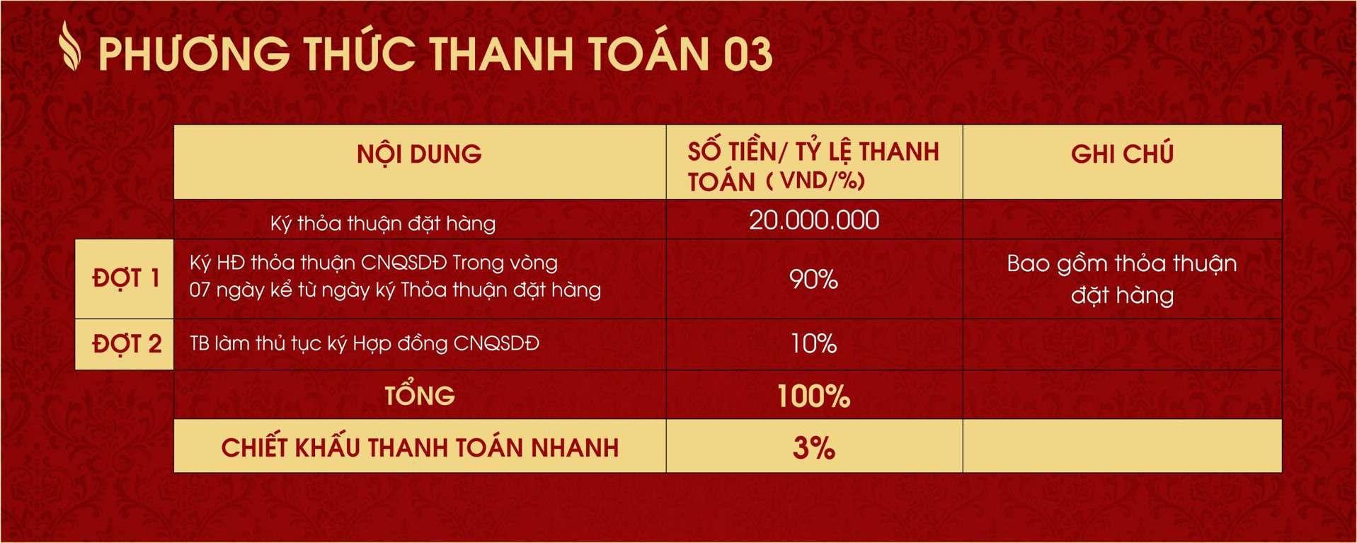 phuong thuc tt 3